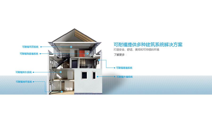 可耐福新型建筑系统(天津)有限公司
