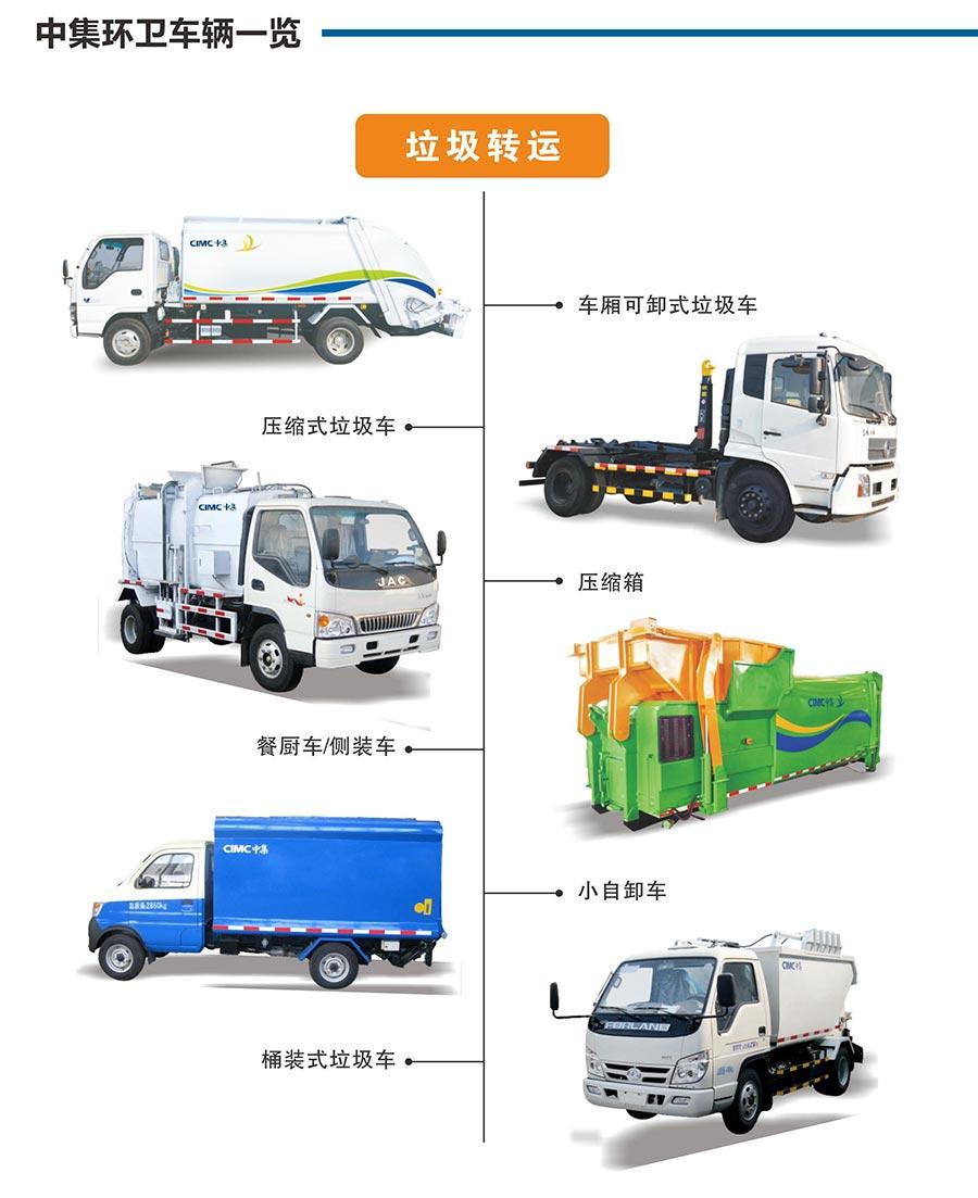 青岛中集环境保护设备有限公司