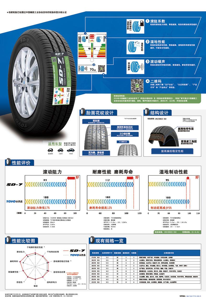 通伊欧轮胎(上海)贸易有限公司
