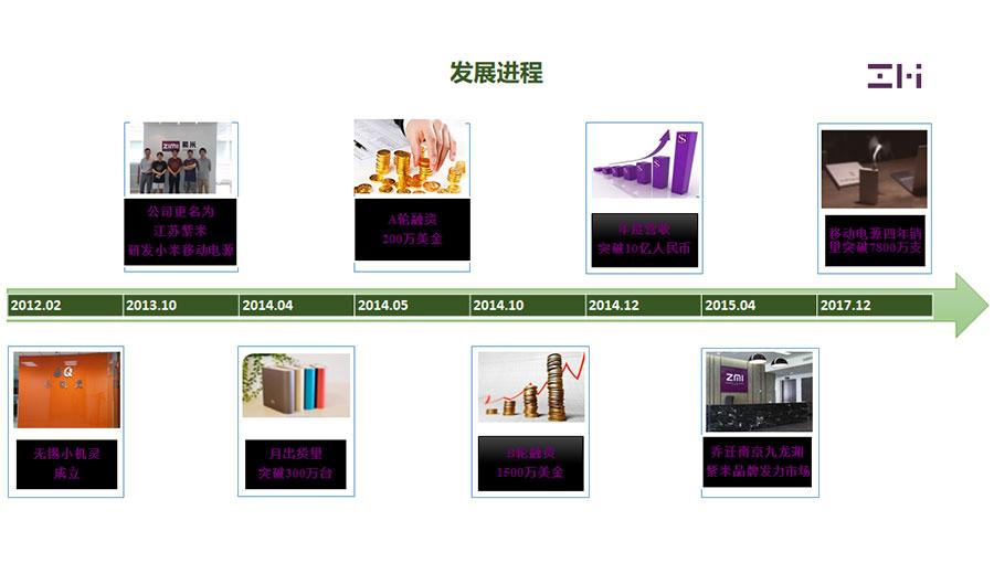 江苏紫米电子技术有限公司